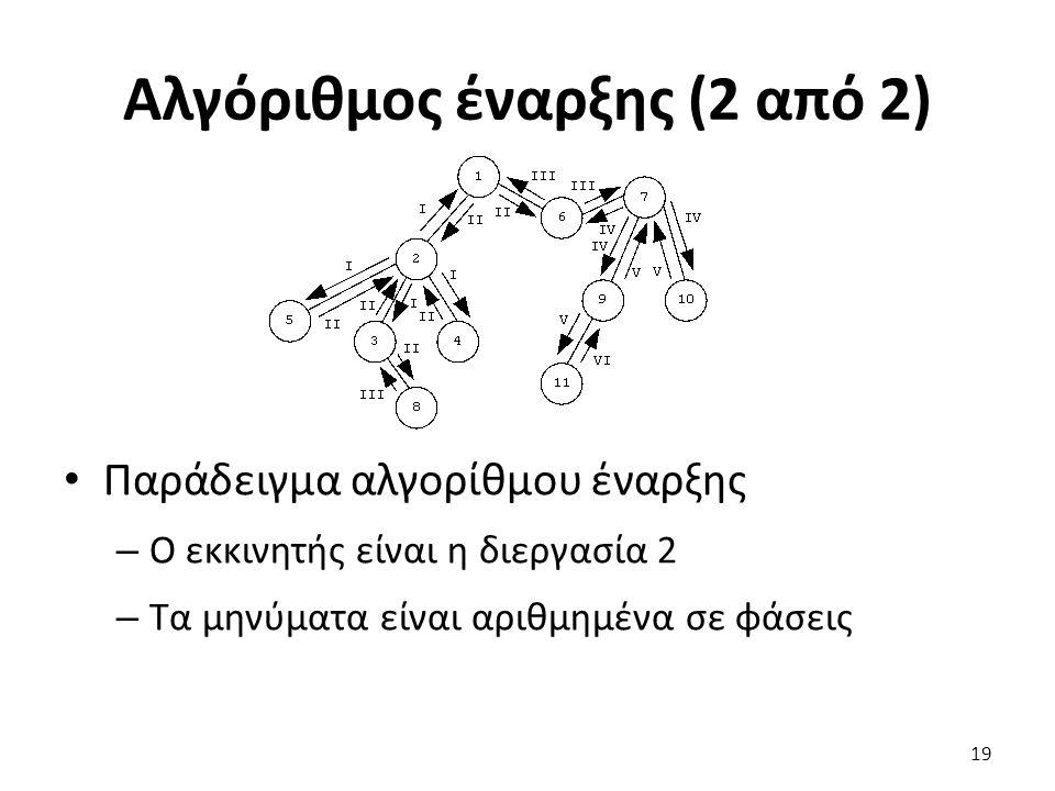 Αλγόριθμος έναρξης (2 από 2) Παράδειγμα αλγορίθμου έναρξης – Ο εκκινητής είναι η διεργασία 2 – Τα μηνύματα είναι αριθμημένα σε φάσεις 19