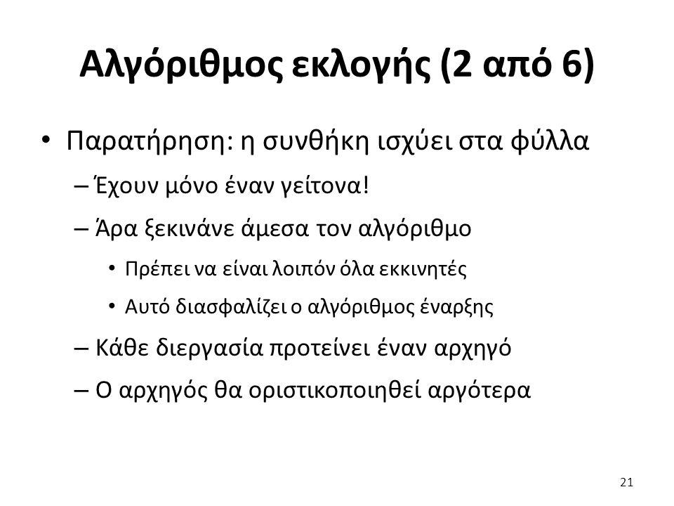 Αλγόριθμος εκλογής (2 από 6) Παρατήρηση: η συνθήκη ισχύει στα φύλλα – Έχουν μόνο έναν γείτονα.