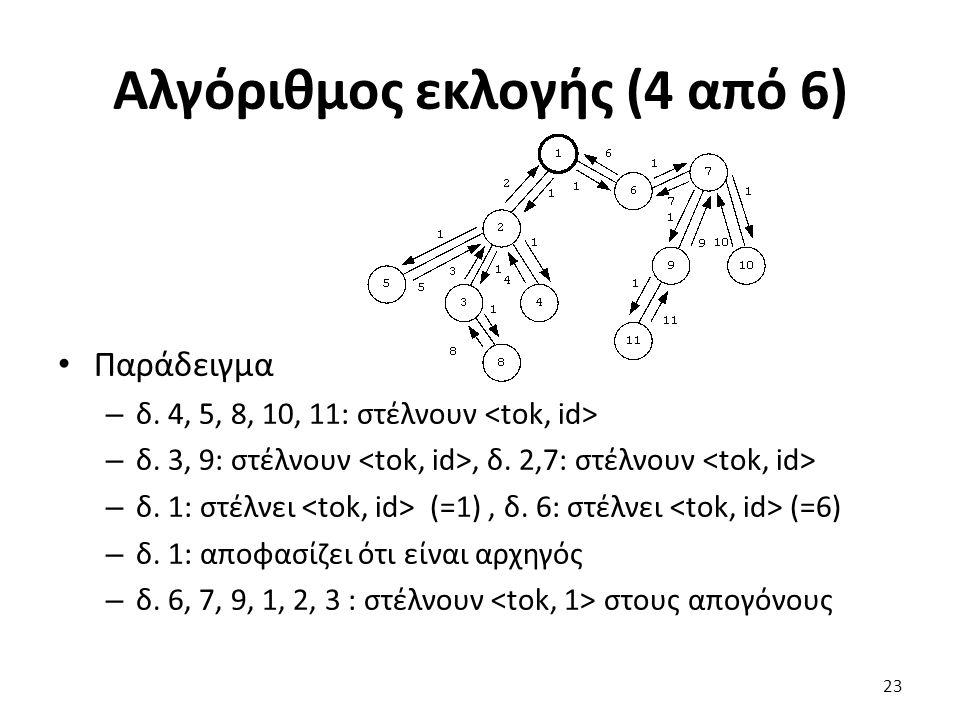 Αλγόριθμος εκλογής (4 από 6) Παράδειγμα – δ. 4, 5, 8, 10, 11: στέλνουν – δ.