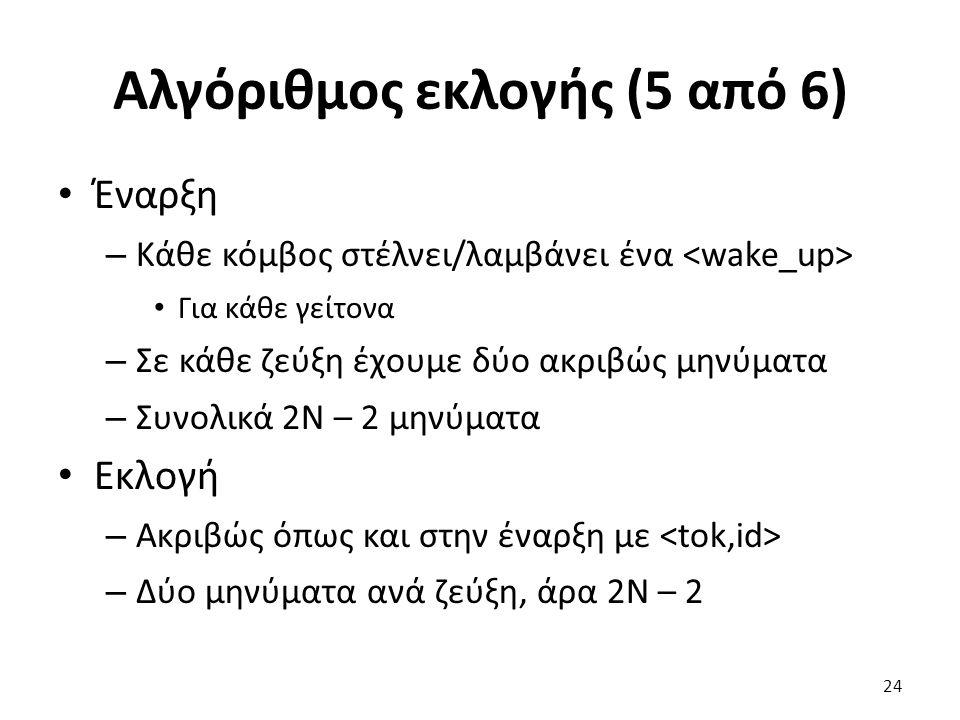 Αλγόριθμος εκλογής (5 από 6) Έναρξη – Κάθε κόμβος στέλνει/λαμβάνει ένα Για κάθε γείτονα – Σε κάθε ζεύξη έχουμε δύο ακριβώς μηνύματα – Συνολικά 2N – 2 μηνύματα Εκλογή – Ακριβώς όπως και στην έναρξη με – Δύο μηνύματα ανά ζεύξη, άρα 2N – 2 24