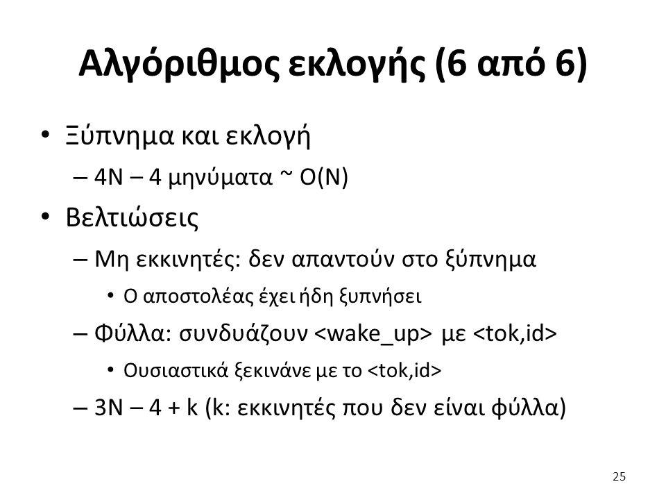 Αλγόριθμος εκλογής (6 από 6) Ξύπνημα και εκλογή – 4Ν – 4 μηνύματα ~ Ο(Ν) Βελτιώσεις – Μη εκκινητές: δεν απαντούν στο ξύπνημα Ο αποστολέας έχει ήδη ξυπνήσει – Φύλλα: συνδυάζουν με Ουσιαστικά ξεκινάνε με το – 3N – 4 + k (k: εκκινητές που δεν είναι φύλλα) 25