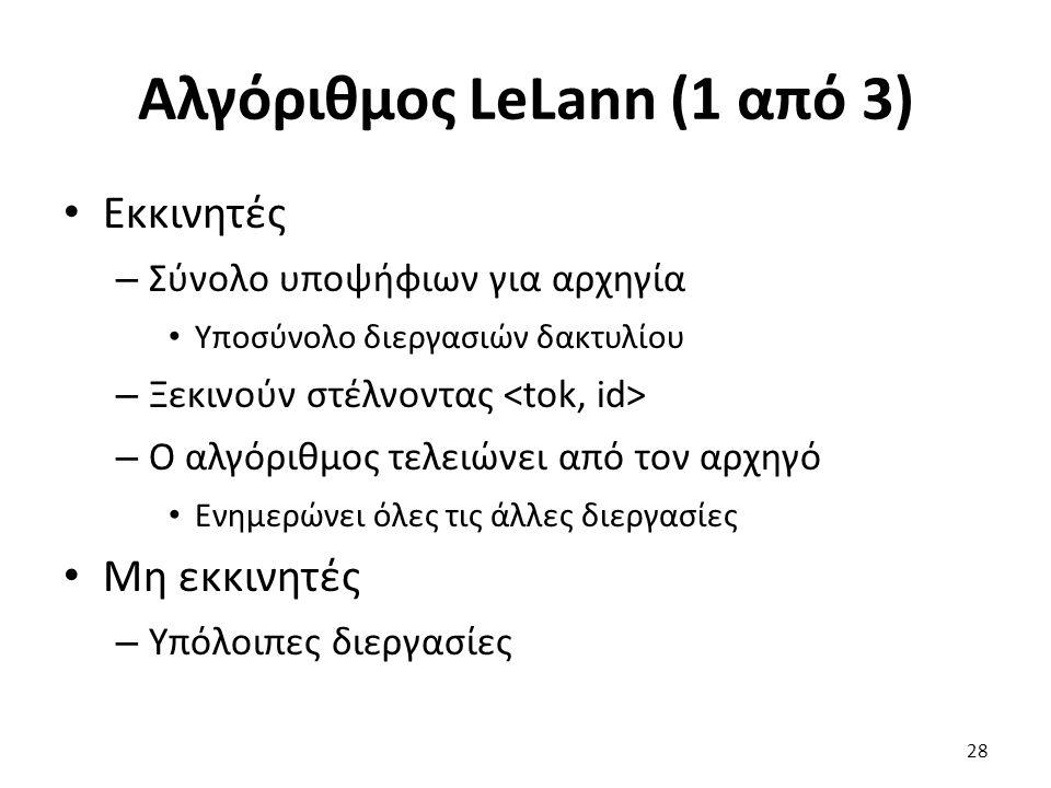 Αλγόριθμος LeLann (1 από 3) Εκκινητές – Σύνολο υποψήφιων για αρχηγία Υποσύνολο διεργασιών δακτυλίου – Ξεκινούν στέλνοντας – Ο αλγόριθμος τελειώνει από τον αρχηγό Ενημερώνει όλες τις άλλες διεργασίες Μη εκκινητές – Υπόλοιπες διεργασίες 28