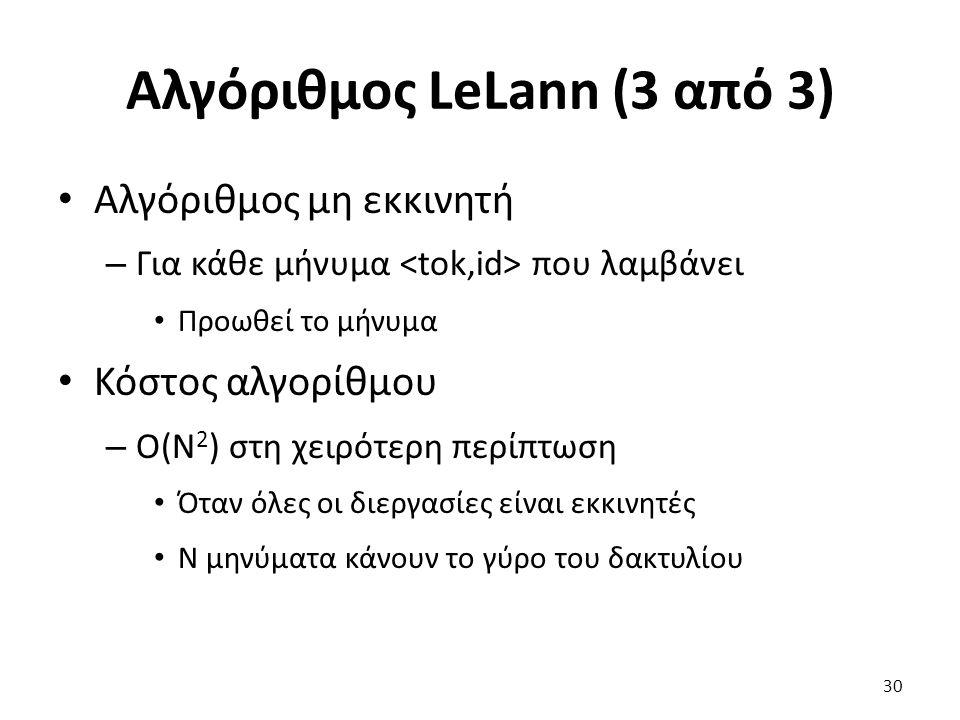 Αλγόριθμος LeLann (3 από 3) Αλγόριθμος μη εκκινητή – Για κάθε μήνυμα που λαμβάνει Προωθεί το μήνυμα Κόστος αλγορίθμου – O(N 2 ) στη χειρότερη περίπτωση Όταν όλες οι διεργασίες είναι εκκινητές N μηνύματα κάνουν το γύρο του δακτυλίου 30