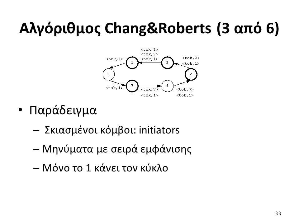 Αλγόριθμος Chang&Roberts (3 από 6) Παράδειγμα – Σκιασμένοι κόμβοι: initiators – Μηνύματα με σειρά εμφάνισης – Μόνο το 1 κάνει τον κύκλο 33