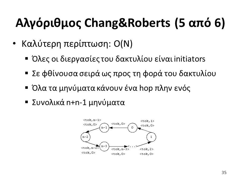 Αλγόριθμος Chang&Roberts (5 από 6) Καλύτερη περίπτωση: O(N)  Όλες οι διεργασίες του δακτυλίου είναι initiators  Σε φθίνουσα σειρά ως προς τη φορά του δακτυλίου  Όλα τα μηνύματα κάνουν ένα hop πλην ενός  Συνολικά n+n-1 μηνύματα 35