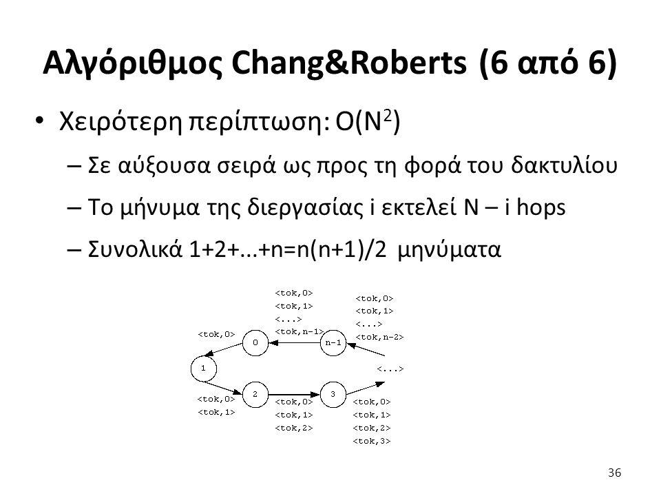 Αλγόριθμος Chang&Roberts (6 από 6) Χειρότερη περίπτωση: O(N 2 ) – Σε αύξουσα σειρά ως προς τη φορά του δακτυλίου – Tο μήνυμα της διεργασίας i εκτελεί Ν – i hops – Συνολικά 1+2+...+n=n(n+1)/2 μηνύματα 36