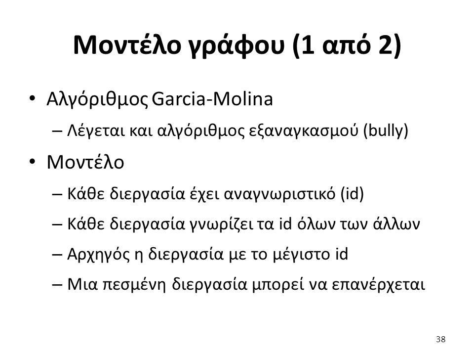 Μοντέλο γράφου (1 από 2) Αλγόριθμος Garcia-Molina – Λέγεται και αλγόριθμος εξαναγκασμού (bully) Μοντέλο – Κάθε διεργασία έχει αναγνωριστικό (id) – Κάθε διεργασία γνωρίζει τα id όλων των άλλων – Αρχηγός η διεργασία με τo μέγιστο id – Μια πεσμένη διεργασία μπορεί να επανέρχεται 38