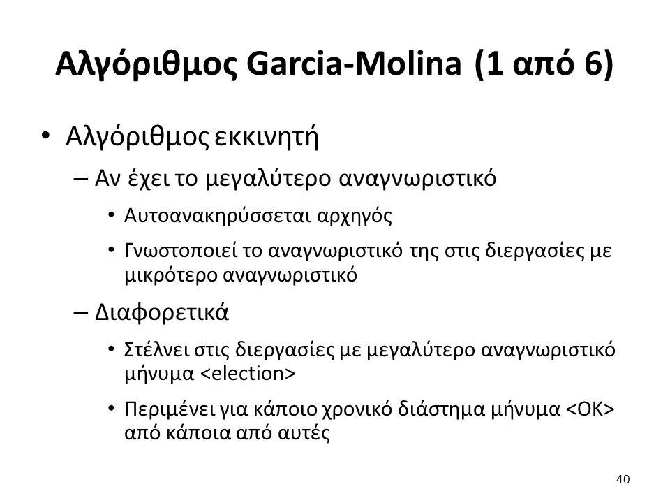Αλγόριθμος Garcia-Molina (1 από 6) Αλγόριθμος εκκινητή – Αν έχει το μεγαλύτερο αναγνωριστικό Αυτοανακηρύσσεται αρχηγός Γνωστοποιεί το αναγνωριστικό της στις διεργασίες με μικρότερο αναγνωριστικό – Διαφορετικά Στέλνει στις διεργασίες με μεγαλύτερο αναγνωριστικό μήνυμα Περιμένει για κάποιο χρονικό διάστημα μήνυμα από κάποια από αυτές 40