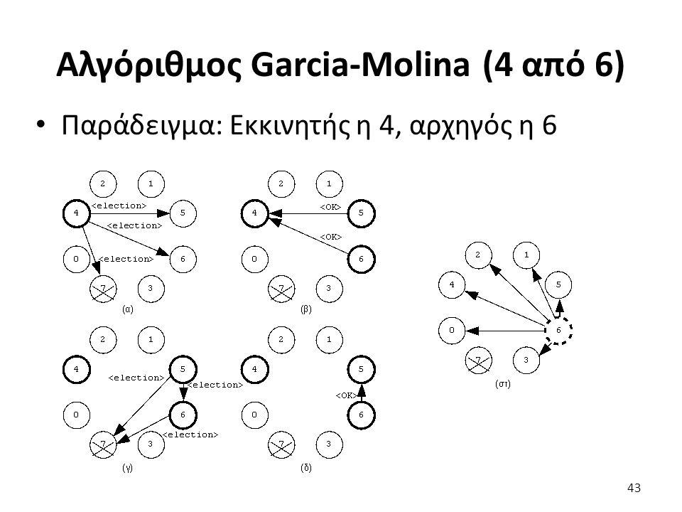 Αλγόριθμος Garcia-Molina (4 από 6) Παράδειγμα: Εκκινητής η 4, αρχηγός η 6 43