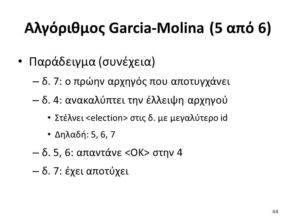 Αλγόριθμος Garcia-Molina (5 από 6) Παράδειγμα (συνέχεια) – δ.