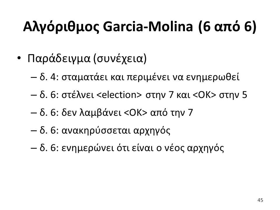 Αλγόριθμος Garcia-Molina (6 από 6) Παράδειγμα (συνέχεια) – δ.