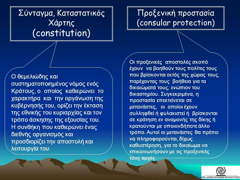 Ο θεμελιώδης και συστηματοποιημένος νόμος ενός Κράτους, ο οποίος καθιερώνει το χαρακτήρα και την οργάνωση της κυβέρνησής του, ορίζει την έκταση της εθ