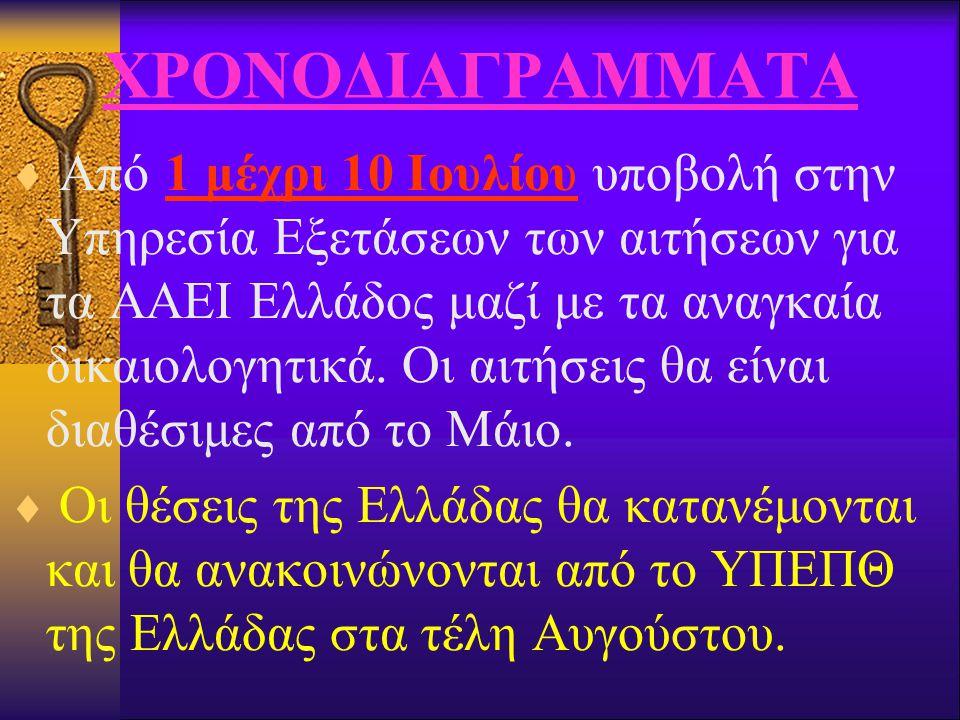 ΧΡΟΝΟΔΙΑΓΡΑΜΜΑΤΑ  Από 1 μέχρι 10 Ιουλίου υποβολή στην Υπηρεσία Εξετάσεων των αιτήσεων για τα ΑΑΕΙ Ελλάδος μαζί με τα αναγκαία δικαιολογητικά.