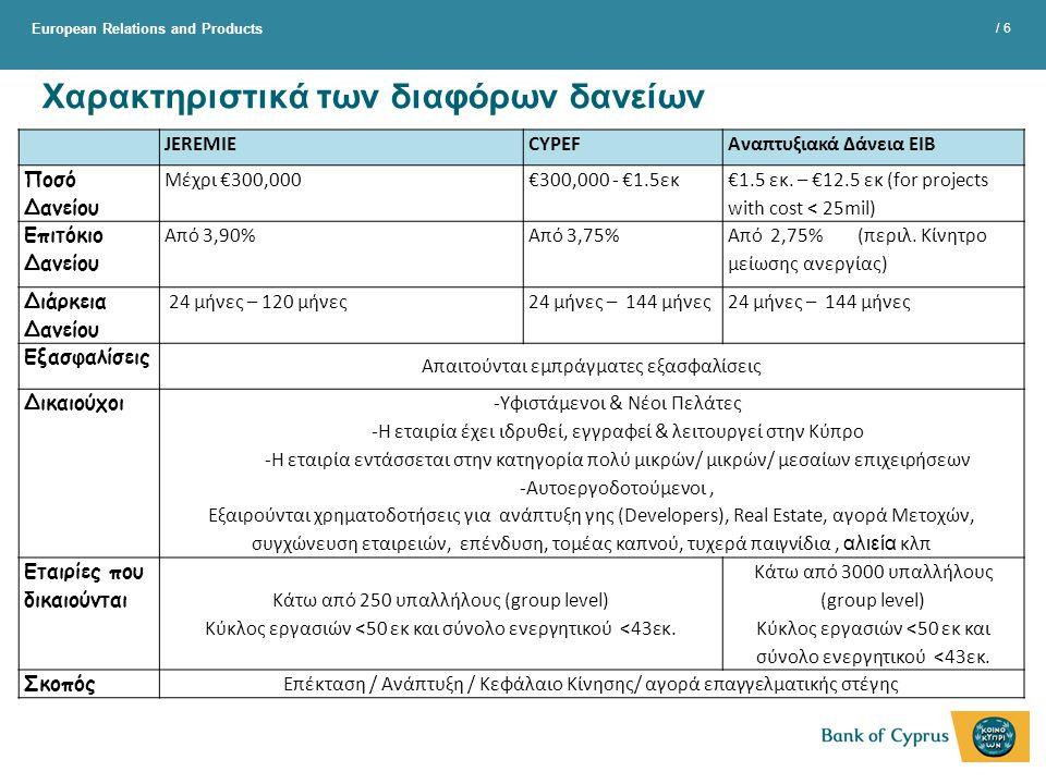European Relations and Products / 7 Διαδικασία Υποβολής Αίτησης Απλή και Διαφανής  Συνάντηση πελάτη με τον υπεύθυνο λογαριασμών του  Συμπλήρωση δηλώσεων από πελάτες ως προς την φορολογική τους ενημερότητα και τυχόν άλλες εθνικές/ ευρωπαϊκές ενισχύσεις που έλαβε  Αξιολόγηση αίτησης από την Τράπεζα  Οι αναλήψεις γίνονται βάσει προσκόμισης πιστοποιητικών