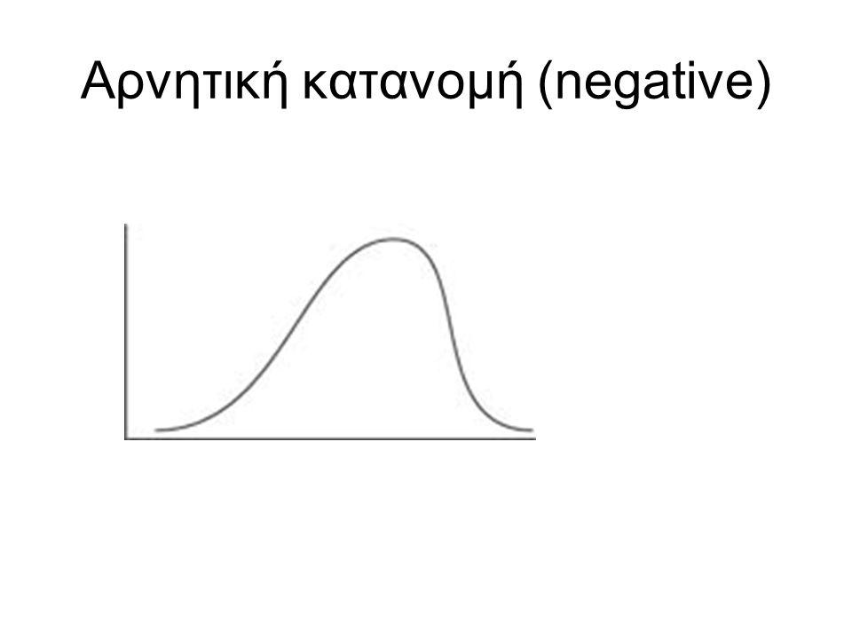 Αρνητική κατανομή (negative) negative