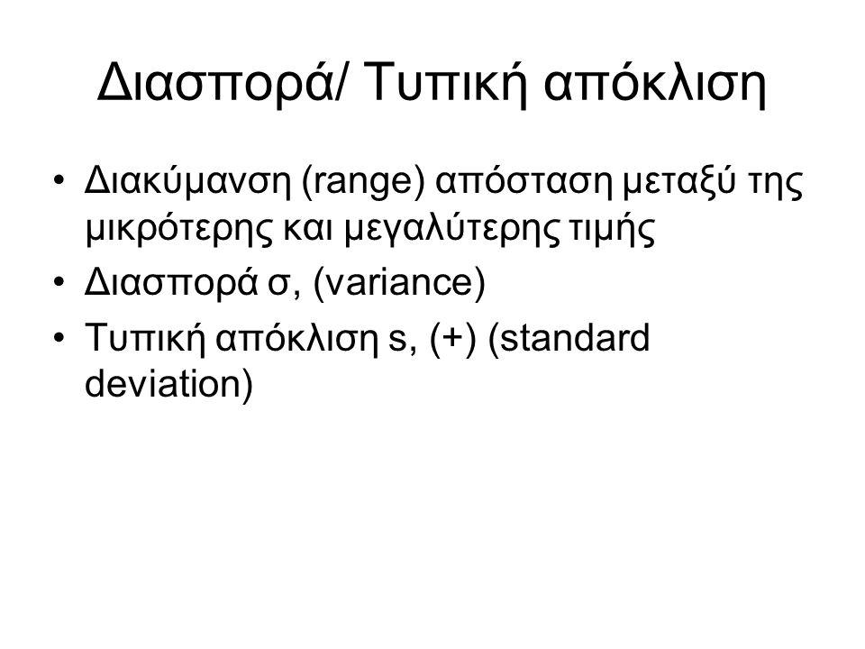 Διασπορά/ Τυπική απόκλιση Διακύμανση (range) απόσταση μεταξύ της μικρότερης και μεγαλύτερης τιμής Διασπορά σ, (variance) Τυπική απόκλιση s, (+) (stand