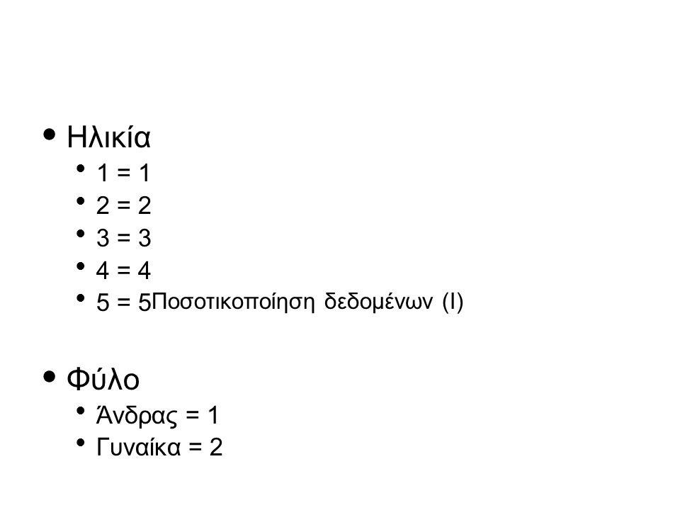 Ηλικία 1 = 1 2 = 2 3 = 3 4 = 4 5 = 5 Ποσοτικοποίηση δεδομένων (Ι) Φύλο Άνδρας = 1 Γυναίκα = 2