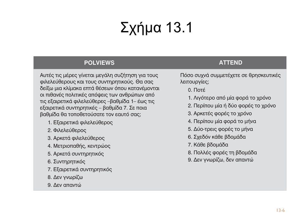 Σχήμα 13.1 13-6