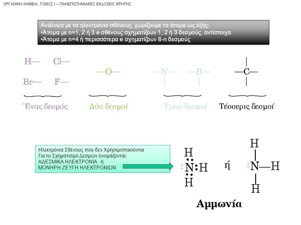 OPΓANIKH XHMEIA, TOMOΣ I – ΠANEΠIΣTHMIAKEΣ EKΔOΣEIΣ KPHTHΣ Ανάλογα με τα ηλεκτρόνια σθένους, χωρίζουμε τα άτομα ως εξής: Άτομα με n=1, 2 ή 3 e σθένους σχηματίζουν 1, 2 ή 3 δεσμούς, αντίστοιχα Άτομα με n=4 ή περισσότερα e σχηματίζουν 8-n δεσμούς Ανάλογα με τα ηλεκτρόνια σθένους, χωρίζουμε τα άτομα ως εξής: Άτομα με n=1, 2 ή 3 e σθένους σχηματίζουν 1, 2 ή 3 δεσμούς, αντίστοιχα Άτομα με n=4 ή περισσότερα e σχηματίζουν 8-n δεσμούς Ηλεκτρόνια Σθένους που δεν Χρησιμοποιούνται Για το Σχηματισμό Δεσμών ονομάζονται: ΑΔΕΣΜΙΚΑ ΗΛΕΚΤΡΟΝΙΑ ή ΜΟΝΗΡΗ ΖΕΥΓΗ ΗΛΕΚΤΡΟΝΙΩΝ Ηλεκτρόνια Σθένους που δεν Χρησιμοποιούνται Για το Σχηματισμό Δεσμών ονομάζονται: ΑΔΕΣΜΙΚΑ ΗΛΕΚΤΡΟΝΙΑ ή ΜΟΝΗΡΗ ΖΕΥΓΗ ΗΛΕΚΤΡΟΝΙΩΝ