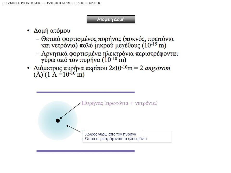 OPΓANIKH XHMEIA, TOMOΣ I – ΠANEΠIΣTHMIAKEΣ EKΔOΣEIΣ KPHTHΣ Ατομική Δομή Χώρος γύρω από τον πυρήνα Όπου περιστρέφονται τα ηλεκτρόνια Χώρος γύρω από τον