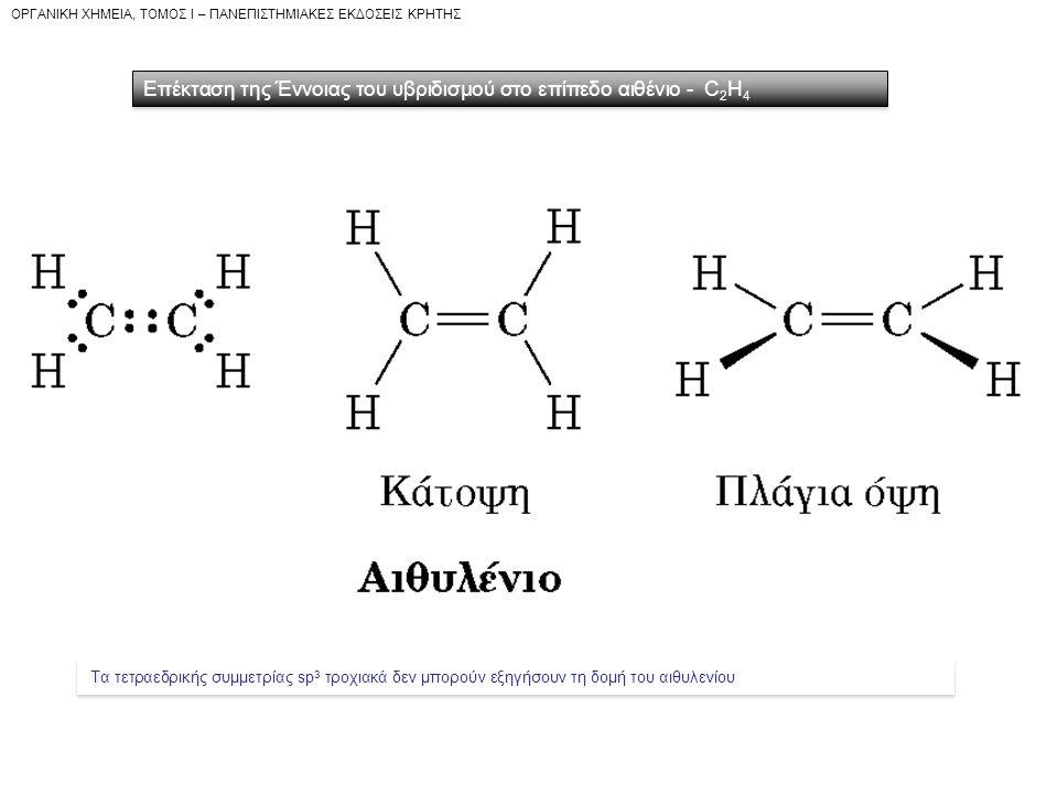 OPΓANIKH XHMEIA, TOMOΣ I – ΠANEΠIΣTHMIAKEΣ EKΔOΣEIΣ KPHTHΣ Επέκταση της Έννοιας του υβριδισμού στο επίπεδο αιθένιο - C 2 H 4 Τα τετραεδρικής συμμετρίας sp 3 τροχιακά δεν μπορούν εξηγήσουν τη δομή του αιθυλενίου