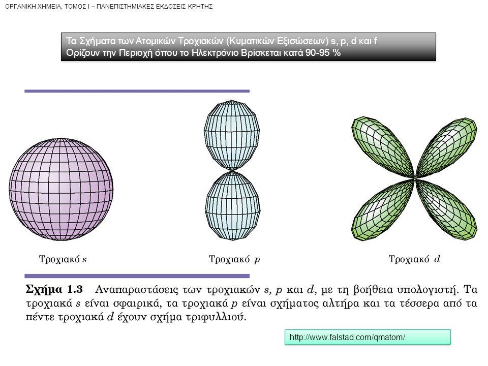 OPΓANIKH XHMEIA, TOMOΣ I – ΠANEΠIΣTHMIAKEΣ EKΔOΣEIΣ KPHTHΣ Τα Σχήματα των Ατομικών Τροχιακών (Κυματικών Εξισώσεων) s, p, d και f Ορίζουν την Περιοχή όπου το Ηλεκτρόνιο Βρίσκεται κατά 90-95 % Τα Σχήματα των Ατομικών Τροχιακών (Κυματικών Εξισώσεων) s, p, d και f Ορίζουν την Περιοχή όπου το Ηλεκτρόνιο Βρίσκεται κατά 90-95 % http://www.falstad.com/qmatom/