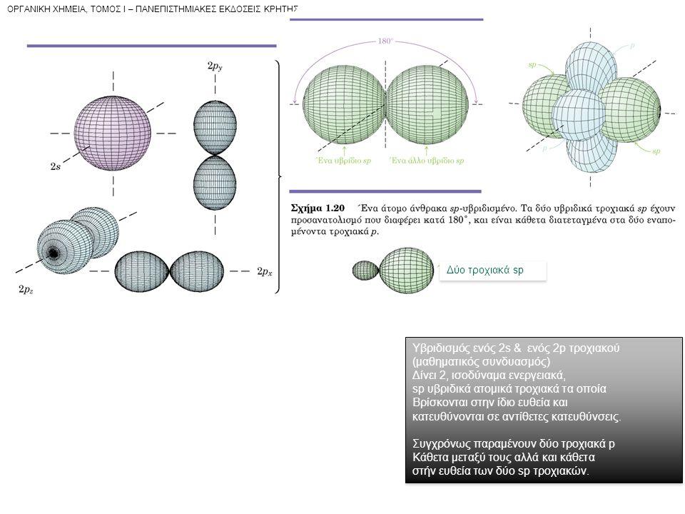 OPΓANIKH XHMEIA, TOMOΣ I – ΠANEΠIΣTHMIAKEΣ EKΔOΣEIΣ KPHTHΣ Δύο τροχιακά sp Υβριδισμός ενός 2s & ενός 2p τροχιακού (μαθηματικός συνδυασμός) Δίνει 2, ισοδύναμα ενεργειακά, sp υβριδικά ατομικά τροχιακά τα οποία Βρίσκονται στην ίδιο ευθεία και κατευθύνονται σε αντίθετες κατευθύνσεις.