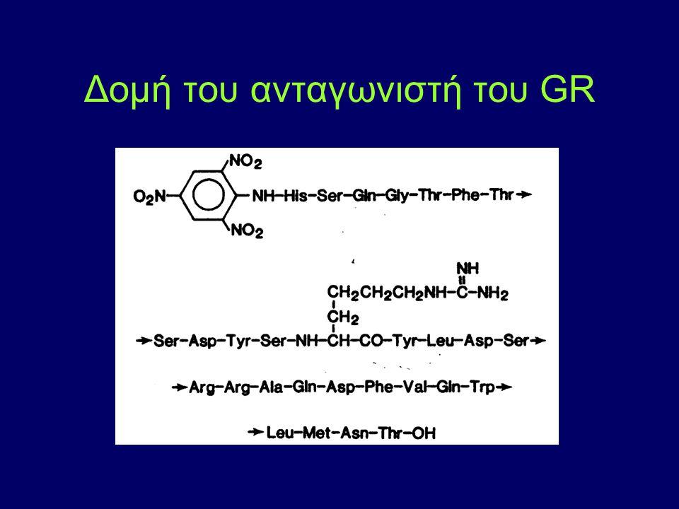 Δομή του ανταγωνιστή του GR