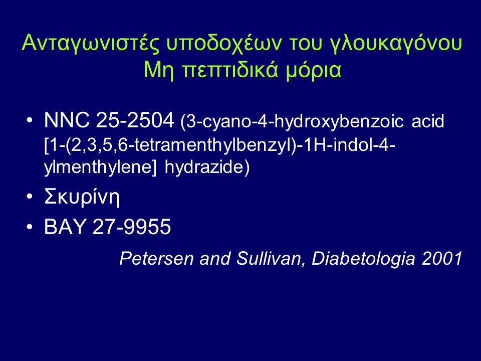 Ανταγωνιστές υποδοχέων του γλουκαγόνου Μη πεπτιδικά μόρια NNC 25-2504 (3-cyano-4-hydroxybenzoic acid [1-(2,3,5,6-tetramenthylbenzyl)-1H-indol-4- ylmen
