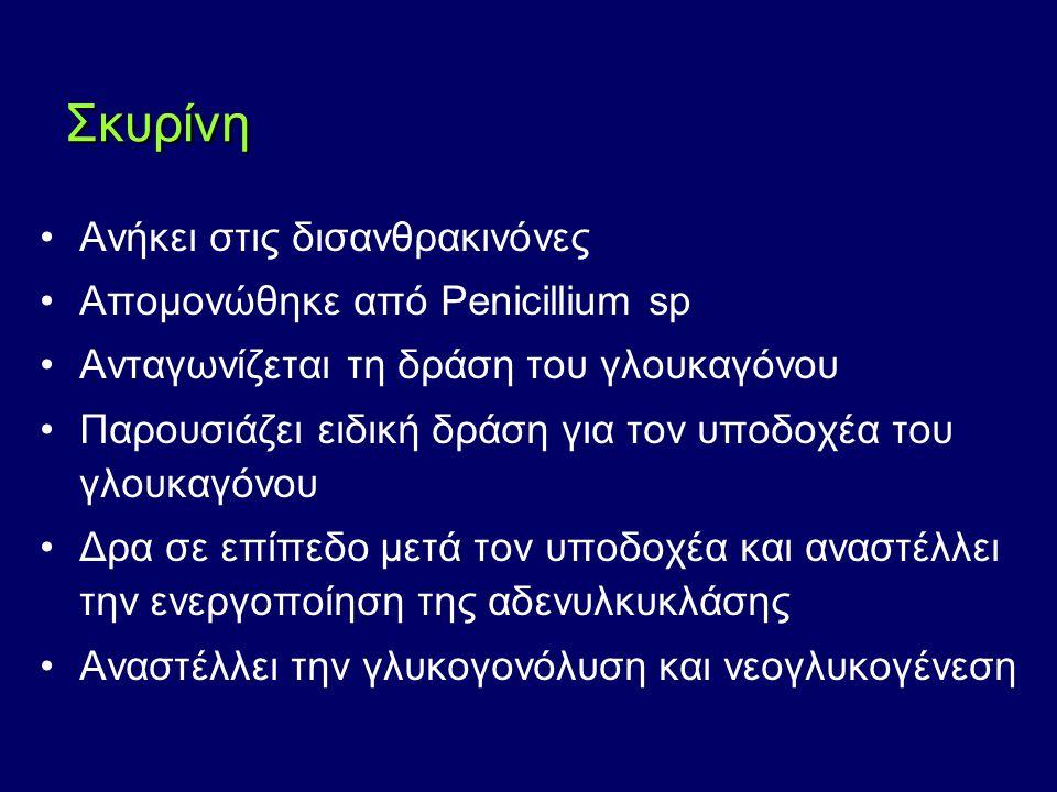 Σκυρίνη Ανήκει στις δισανθρακινόνες Απομονώθηκε από Penicillium sp Ανταγωνίζεται τη δράση του γλουκαγόνου Παρουσιάζει ειδική δράση για τον υποδοχέα το