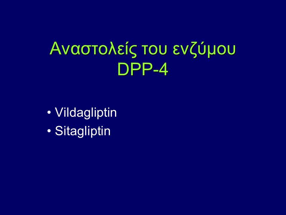 Αναστολείς του ενζύμου DPP-4 Vildagliptin Sitagliptin
