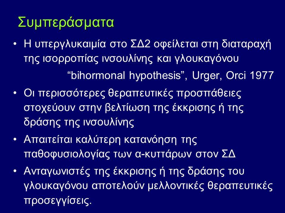 """Συμπεράσματα Η υπεργλυκαιμία στο ΣΔ2 οφείλεται στη διαταραχή της ισορροπίας ινσουλίνης και γλουκαγόνου """"bihormonal hypothesis"""", Urger, Orci 1977 Οι πε"""