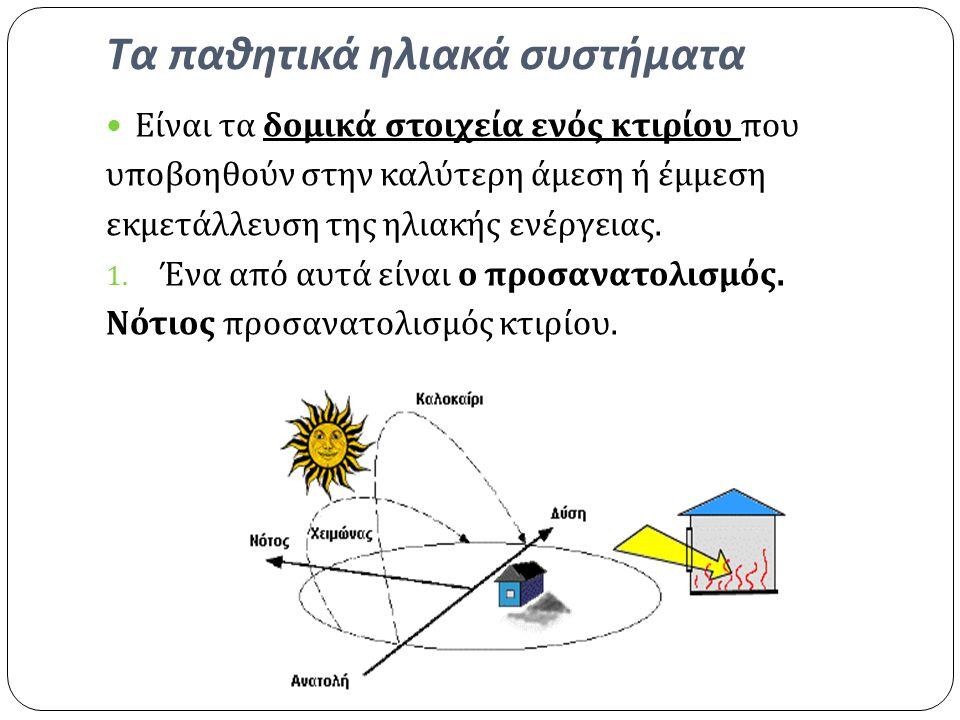 Τα παθητικά ηλιακά συστήματα Είναι τα δομικά στοιχεία ενός κτιρίου που υποβοηθούν στην καλύτερη άμεση ή έμμεση εκμετάλλευση της ηλιακής ενέργειας.