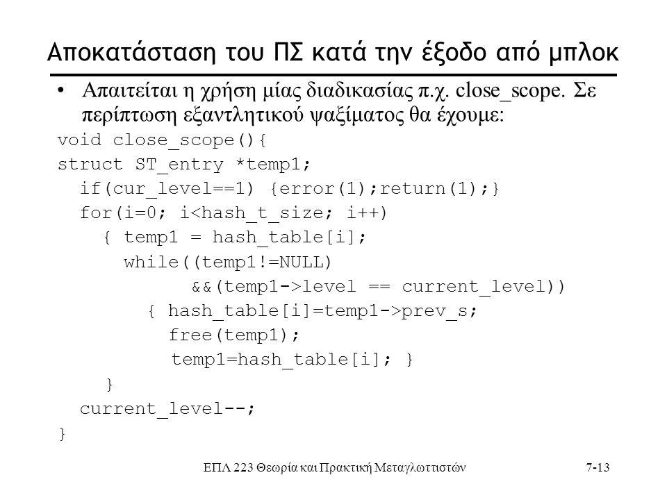 ΕΠΛ 223 Θεωρία και Πρακτική Μεταγλωττιστών7-13 Αποκατάσταση του ΠΣ κατά την έξοδο από μπλοκ Απαιτείται η χρήση μίας διαδικασίας π.χ. close_scope. Σε π