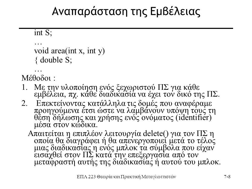 ΕΠΛ 223 Θεωρία και Πρακτική Μεταγλωττιστών7-8 Αναπαράσταση της Εμβέλειας int S; … void area(int x, int y) { double S; … Μέθοδοι : 1.Με την υλοποίηση ε