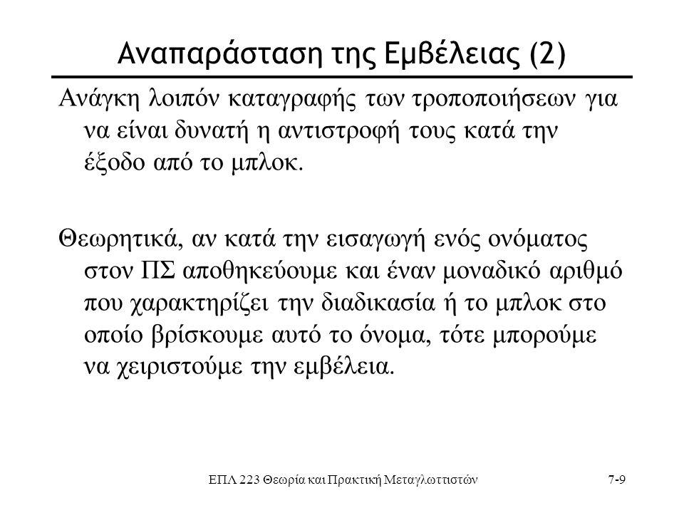 ΕΠΛ 223 Θεωρία και Πρακτική Μεταγλωττιστών7-9 Αναπαράσταση της Εμβέλειας (2) Ανάγκη λοιπόν καταγραφής των τροποποιήσεων για να είναι δυνατή η αντιστρο