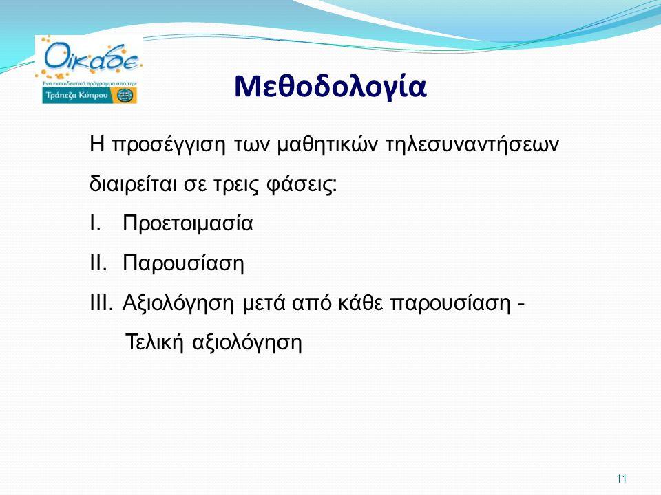 Μεθοδολογία 11 Η προσέγγιση των μαθητικών τηλεσυναντήσεων διαιρείται σε τρεις φάσεις: I.Προετοιμασία II.Παρουσίαση III.Αξιολόγηση μετά από κάθε παρουσίαση - Τελική αξιολόγηση