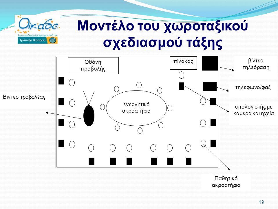 19 Μοντέλο του χωροταξικού σχεδιασμού τάξης υπολογιστής με κάμερα και ηχεία πίνακας ενεργητικό ακροατήριο Βιντεοπροβολέας βίντεο τηλεόραση τηλέφωνο/φαξ Παθητικό ακροατήριο Οθόνη προβολής