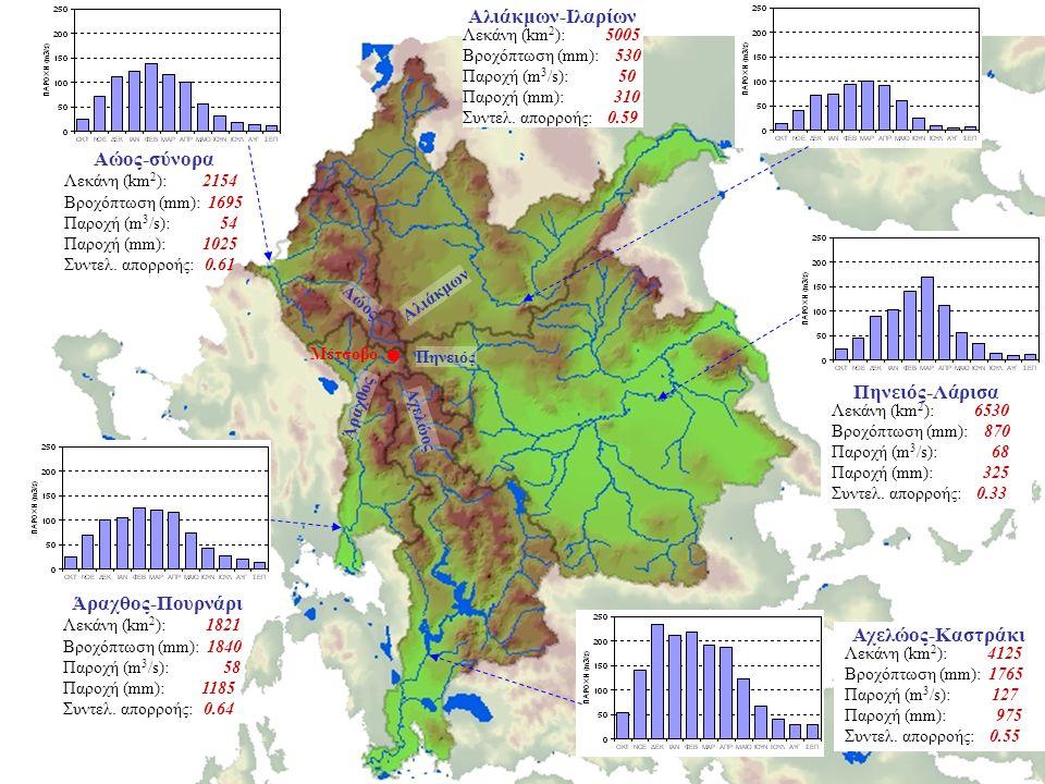 ΠΗΓΗ: Robert Rohde, http://en.wikipedia.org/wiki/Image:65_Myr_Climate_Change.png Θερμοκρασία της γης τα τελευταία 65.000.000 έτη ΚΛΙΜΑΤΙΚΗ ΑΛΛΑΓΗ