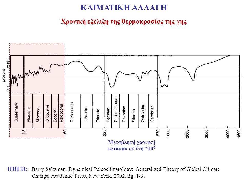 ΠΗΓΗ: Barry Saltzman, Dynamical Paleoclimatology: Generalized Theory of Global Climate Change, Academic Press, New York, 2002, fig. 1-3. Χρονική εξέλι