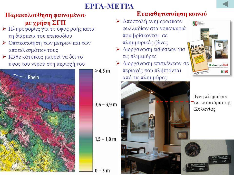  Πληροφορίες για το ύψος ροής κατά τη διάρκεια του επεισοδίου  Οπτικοποίηση των μέτρων και των αποτελεσμάτων τους  Κάθε κάτοικος μπορεί να δει το ύ