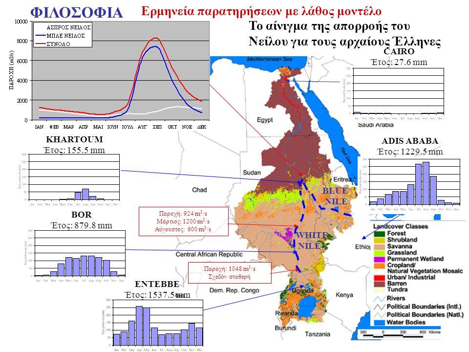 ENTEBBE Έτος: 1537.5 mm CAIRO Έτος: 27.6 mm KHARTOUM Έτος: 155.5 mm ADIS ABABA Έτος: 1229.5 mm BOR Έτος: 879.8 mm Παροχή: 1048 m 3 /s Σχεδόν σταθερή Παροχή: 924 m 3 /s Μάρτιος: 1200 m 3 /s Αύγουστος: 600 m 3 /s BLUE NILE WHITE NILE Το αίνιγμα της απορροής του Νείλου για τους αρχαίους Έλληνες Ερμηνεία παρατηρήσεων με λάθος μοντέλο ΦΙΛΟΣΟΦΙΑ