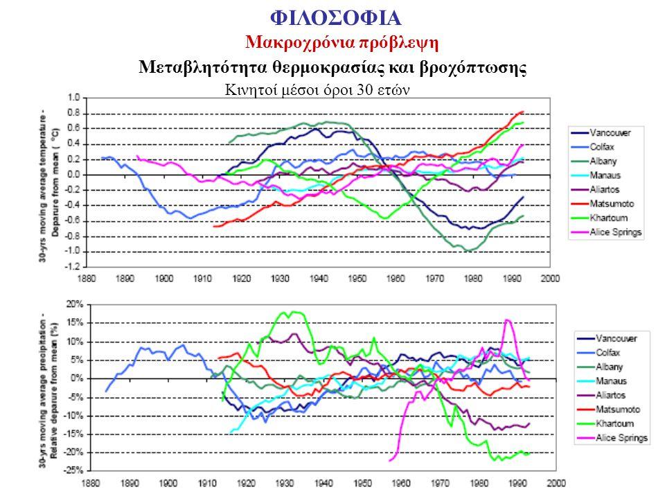Μακροχρόνια πρόβλεψη ΦΙΛΟΣΟΦΙΑ Μεταβλητότητα θερμοκρασίας και βροχόπτωσης Κινητοί μέσοι όροι 30 ετών