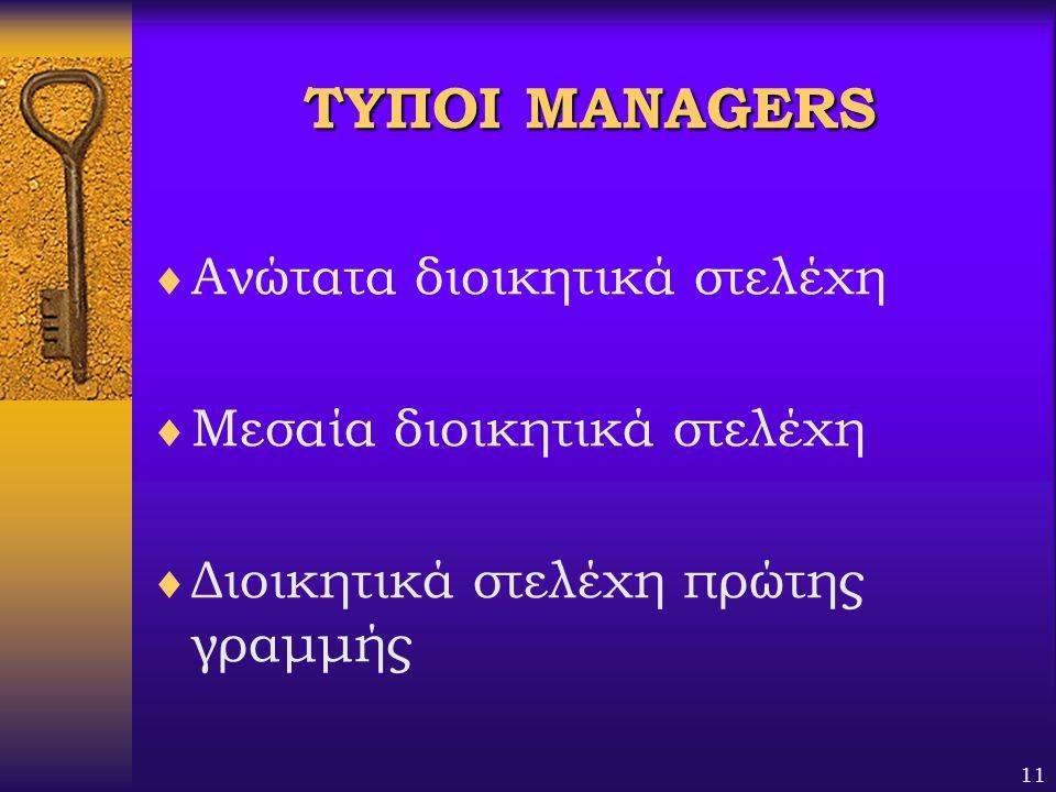 11 ΤΥΠΟΙMANAGERS ΤΥΠΟΙ MANAGERS  Ανώτατα διοικητικά στελέχη  Μεσαία διοικητικά στελέχη  Διοικητικά στελέχη πρώτης γραμμής
