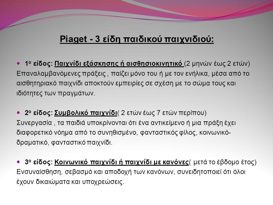 Piaget - 3 είδη παιδικού παιχνιδιού: 1 ο είδος: Παιχνίδι εξάσκησης ή αισθησιοκινητικό (2 μηνών έως 2 ετών) Επαναλαμβανόμενες πράξεις, παίζει μόνο του ή με τον ενήλικα, μέσα από το αισθητηριακό παιχνίδι αποκτούν εμπειρίες σε σχέση με το σώμα τους και ιδιότητες των πραγμάτων.