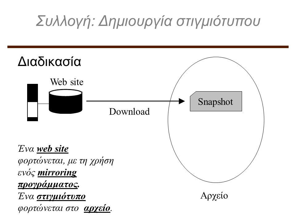 Διαδικασία Συλλογή: Δημιουργία στιγμιότυπου Web site Snapshot Download Αρχείο Ένα web site φορτώνεται, με τη χρήση ενός mirroring προγράμματος.