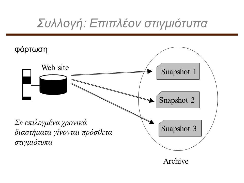Συλλογή: Επιπλέον στιγμιότυπα φόρτωση Web site Archive Σε επιλεγμένα χρονικά διαστήματα γίνονται πρόσθετα στιγμιότυπα Snapshot 1 Snapshot 2 Snapshot 3