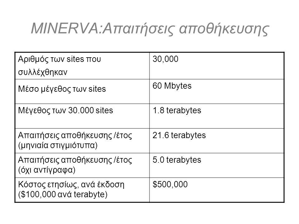 MINERVA:Απαιτήσεις αποθήκευσης Αριθμός των sites που συλλέχθηκαν 30,000 Μέσο μέγεθος των sites 60 Mbytes Μέγεθος των 30.000 sites1.8 terabytes Απαιτήσεις αποθήκευσης /έτος (μηνιαία στιγμιότυπα) 21.6 terabytes Απαιτήσεις αποθήκευσης /έτος (όχι αντίγραφα) 5.0 terabytes Κόστος ετησίως, ανά έκδοση ($100,000 ανά terabyte) $500,000