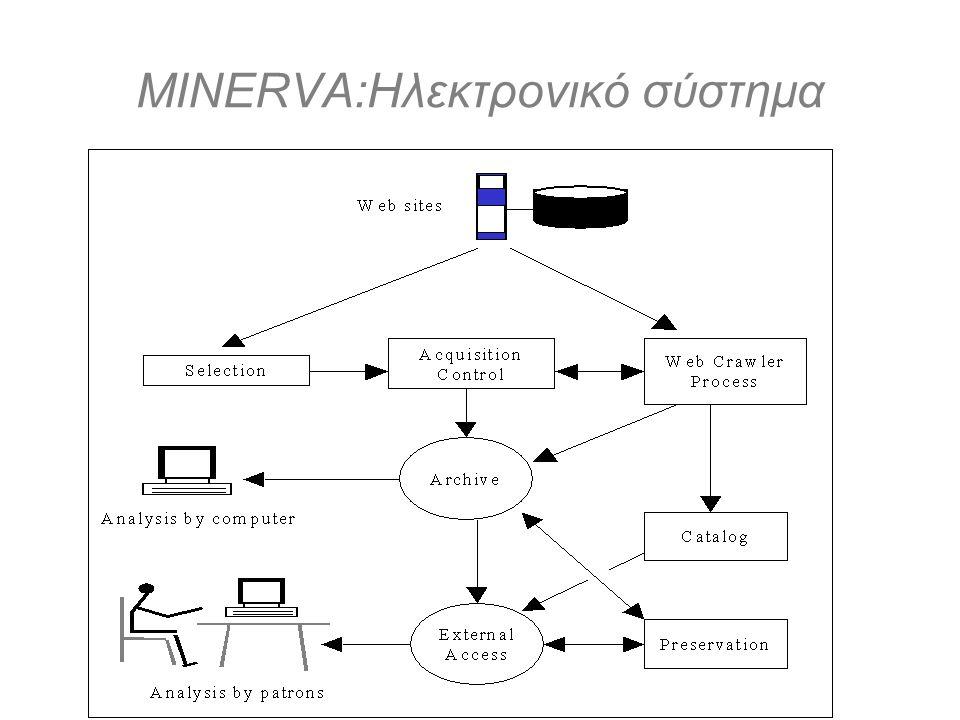 MINERVA:Ηλεκτρονικό σύστημα