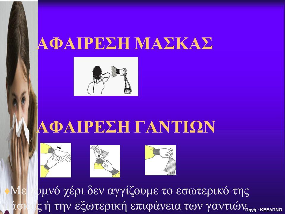 ΑΦΑΙΡΕΣΗ ΜΑΣΚΑΣ ΑΦΑΙΡΕΣΗ ΓΑΝΤΙΩΝ Πηγή : ΚΕΕΛΠΝΟ  Με γυμνό χέρι δεν αγγίζουμε το εσωτερικό της μάσκας ή την εξωτερική επιφάνεια των γαντιών
